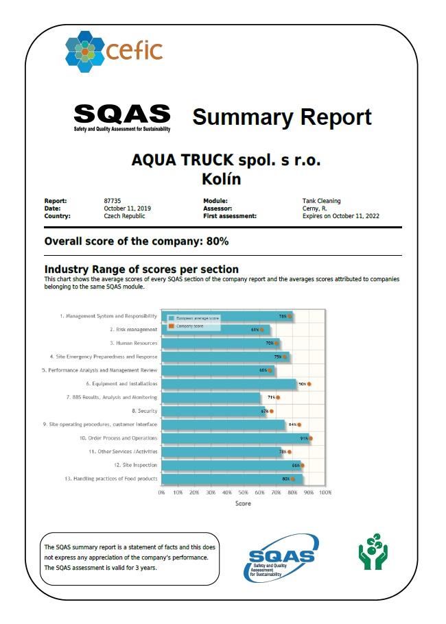 SQAS certificate